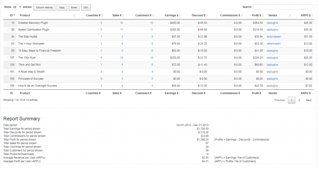 EDD Enhanced Sales Report Plugin - Report By Product