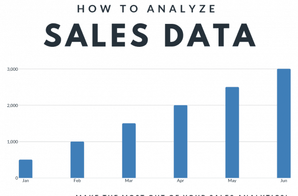 How to Analyze Sales Data