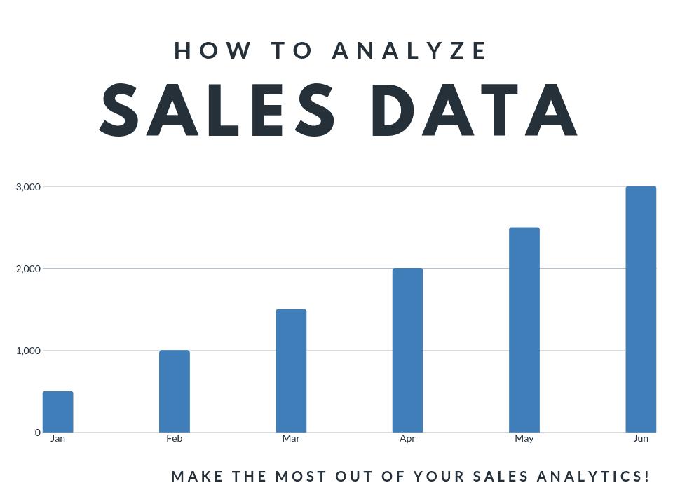 How to Analyze Sales Data