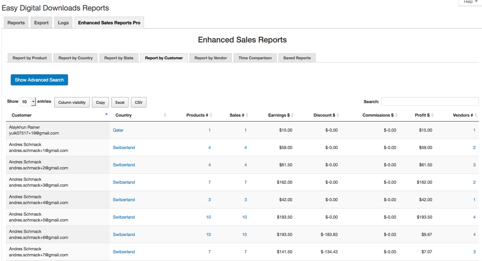 EDD Enhanced Sales Reports Pro Plugin Report by Customer