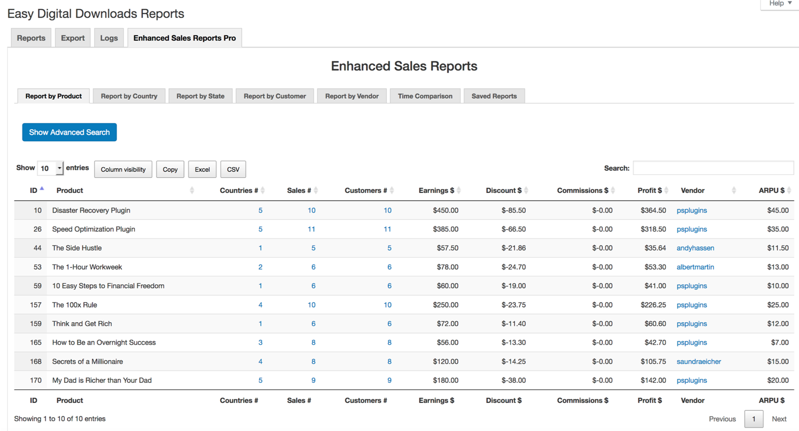 EDD Enhanced Sales Reports Pro Plugin Report by Product