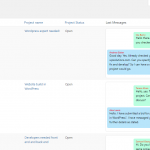 Freelancer Marketplace Plugin Messages at Backend view